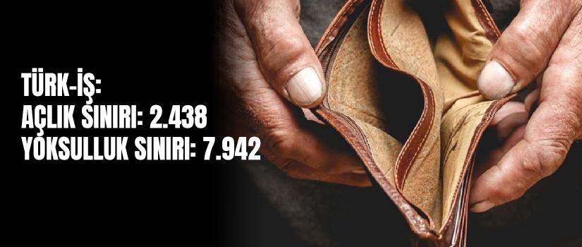 Türk-İş: Açlık sınırı: 2.438  Yoksulluk sınırı 7.942